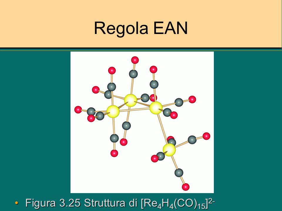 Regola EAN Figura 3.25 Struttura di [Re4H4(CO)15]2-